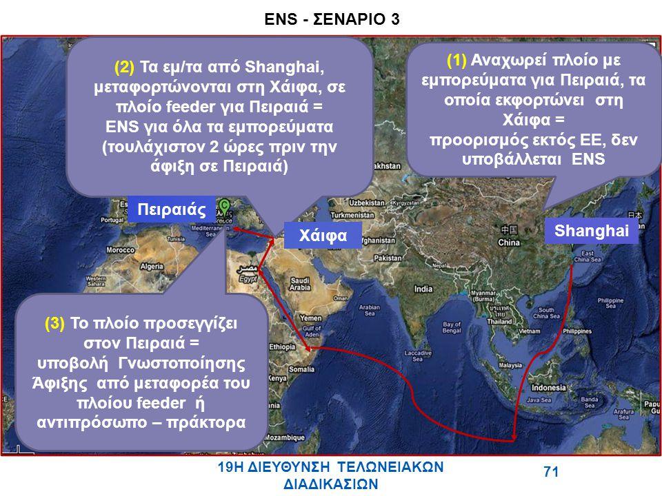 (2) Τα εμ/τα από Shanghai, μεταφορτώνονται στη Χάιφα, σε πλοίο feeder για Πειραιά = ENS για όλα τα εμπορεύματα (τουλάχιστον 2 ώρες πριν την άφιξη σε Πειραιά) (1) Αναχωρεί πλοίο με εμπορεύματα για Πειραιά, τα οποία εκφορτώνει στη Χάιφα = προορισμός εκτός EE, δεν υποβάλλεται ENS Shanghai Χάιφα Πειραιάς (3) Το πλοίο προσεγγίζει στον Πειραιά = υποβολή Γνωστοποίησης Άφιξης από μεταφορέα του πλοίου feeder ή αντιπρόσωπο – πράκτορα ΣΕΝΑΡΙΟ 3 ENS - ΣΕΝΑΡΙΟ 3 19Η ΔΙΕΥΘΥΝΣΗ ΤΕΛΩΝΕΙΑΚΩΝ ΔΙΑΔΙΚΑΣΙΩΝ 71