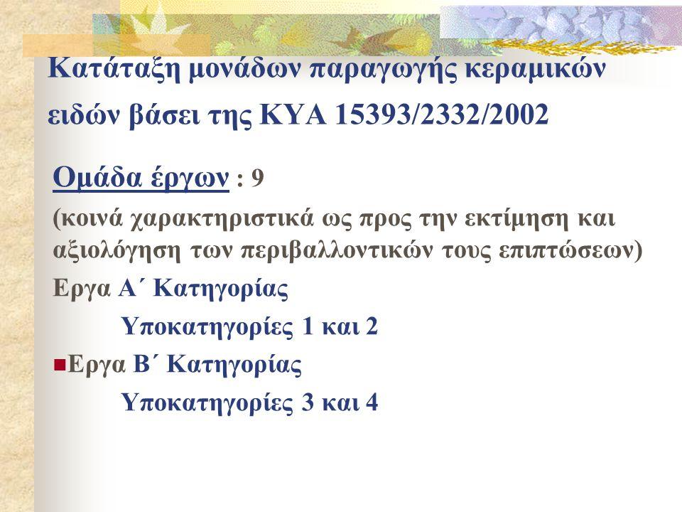 Κατάταξη μονάδων παραγωγής κεραμικών ειδών βάσει της ΚΥΑ 15393/2332/2002 Ομάδα έργων : 9 (κοινά χαρακτηριστικά ως προς την εκτίμηση και αξιολόγηση των περιβαλλοντικών τους επιπτώσεων) Εργα Α΄ Κατηγορίας Υποκατηγορίες 1 και 2  Εργα Β΄ Κατηγορίας Υποκατηγορίες 3 και 4