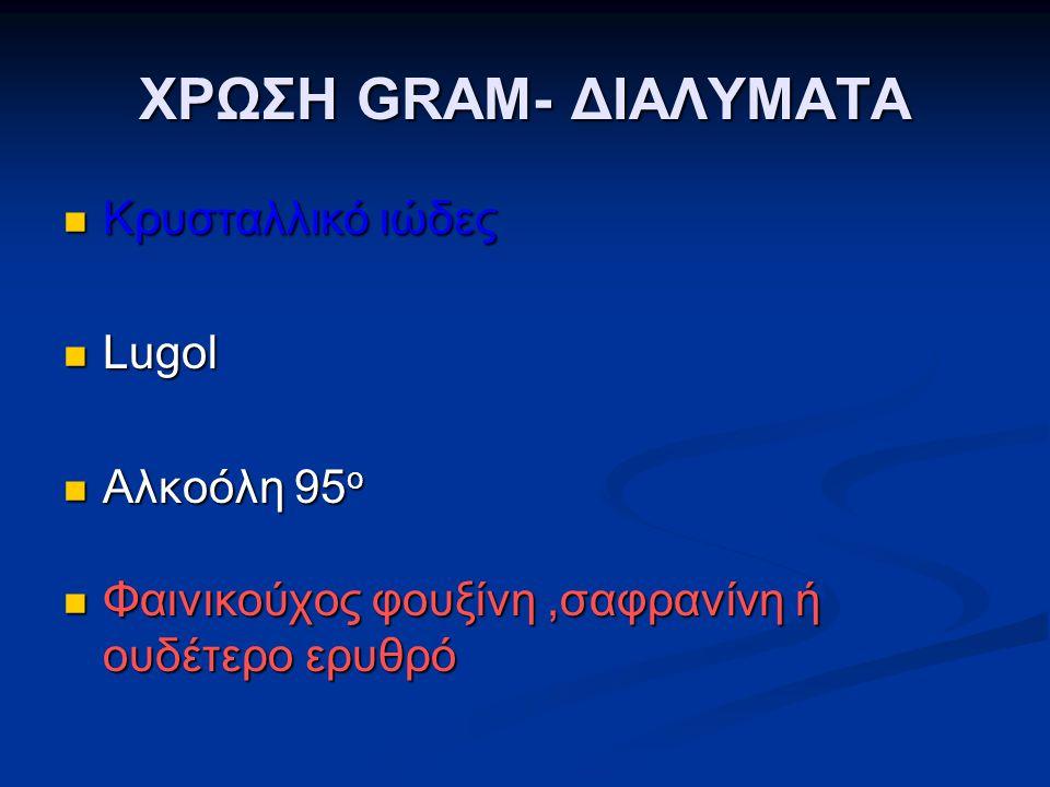 ΧΡΩΣΗ GRAM- ΔΙΑΛΥΜΑΤΑ  Κρυσταλλικό ιώδες  Lugol  Αλκοόλη 95 o  Φαινικούχος φουξίνη,σαφρανίνη ή ουδέτερο ερυθρό