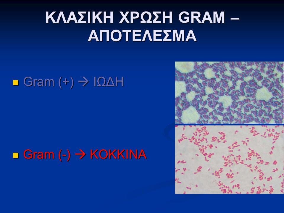 ΚΛΑΣΙΚΗ ΧΡΩΣΗ GRAM – ΑΠΟΤΕΛΕΣΜΑ  Gram (+)  ΙΩΔΗ  Gram (-)  ΚΟΚΚΙΝΑ