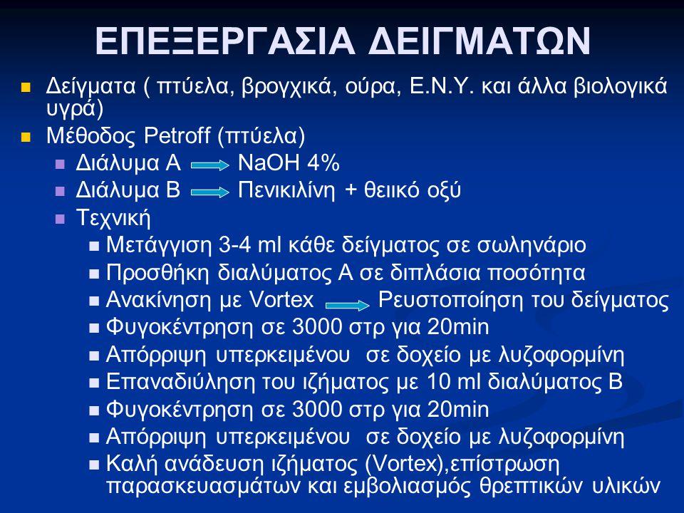 ΕΠΕΞΕΡΓΑΣΙΑ ΔΕΙΓΜΑΤΩΝ   Δείγματα ( πτύελα, βρογχικά, ούρα, Ε.Ν.Υ. και άλλα βιολογικά υγρά)   Μέθοδος Petroff (πτύελα)   Διάλυμα Α NaOH 4%   Δι