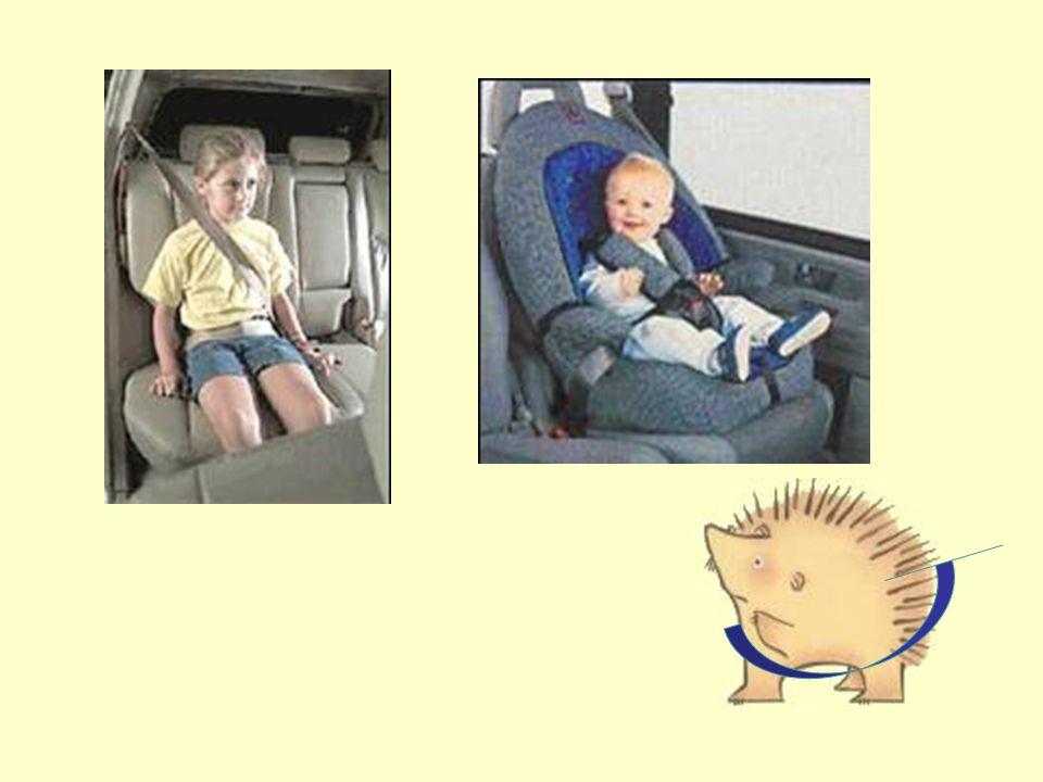 Στο αυτοκίνητο φοράμε ΟΛΟΙ τη ζώνη ασφάλειας.