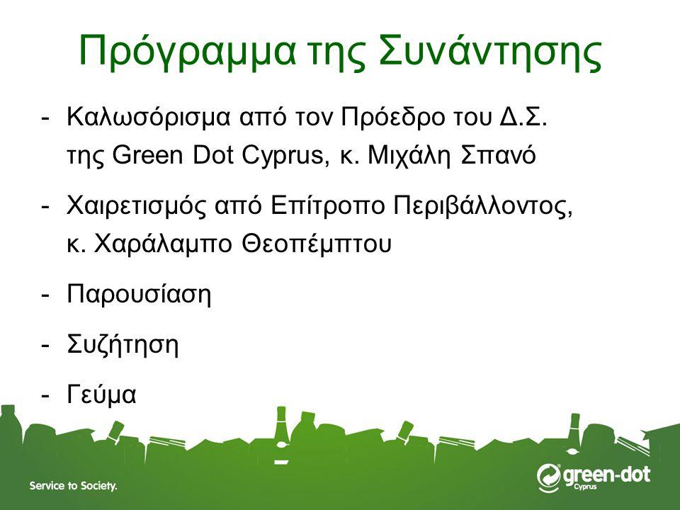 Οδηγία Πλαίσιο 2008/98/ΕΚ – Βασικές Πρόνοιες  Υποχρεωτικά σχέδια μείωσης της παραγωγής των αποβλήτων (2013)  Υποχρεωτική διαλογή στην πηγή τουλάχιστον για γυαλί, χαρτί, πλαστικό, μέταλλο από το 2015 300,000 τόνοι  Επαναχρησιμοποίηση/Ανακύκλωση των οικιακών απορριμμάτων κατά 50% κατά βάρος μέχρι το 2020 340,000 τόνοι  Οργανικά που δεν πρέπει να θάβονται:  25% των ποσοτήτων του 1995 μέχρι το 2010 68,000 τόνοι  50% των ποσοτήτων του 1995 μέχρι το 2013 135,500 τόνοι  65% των ποσοτήτων του 1995 μέχρι το 2020 176,000 τόνοι