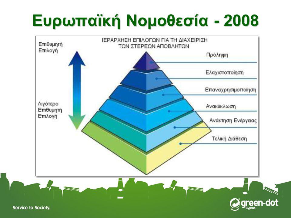 Ευρωπαϊκή Νομοθεσία - 2008