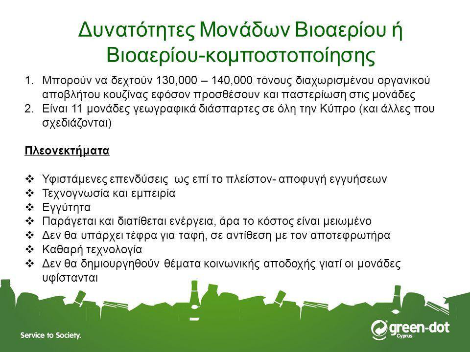 Δυνατότητες Μονάδων Βιοαερίου ή Βιοαερίου-κομποστοποίησης 1.Μπορούν να δεχτούν 130,000 – 140,000 τόνους διαχωρισμένου οργανικού αποβλήτου κουζίνας εφό