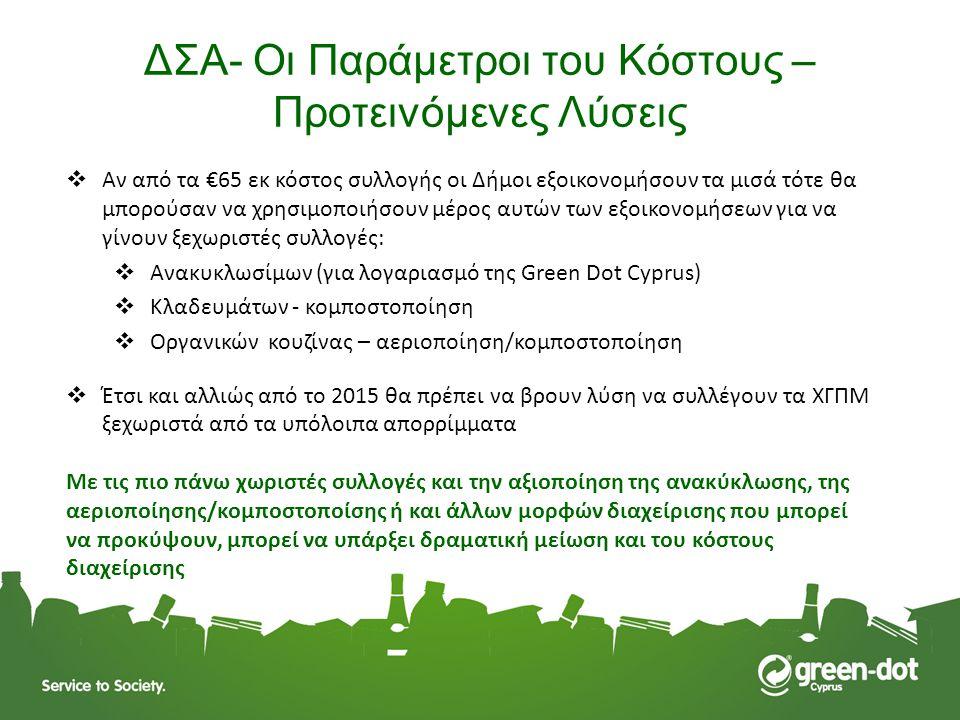 ΔΣΑ- Οι Παράμετροι του Κόστους – Προτεινόμενες Λύσεις  Αν από τα €65 εκ κόστος συλλογής οι Δήμοι εξοικονομήσουν τα μισά τότε θα μπορούσαν να χρησιμοπ