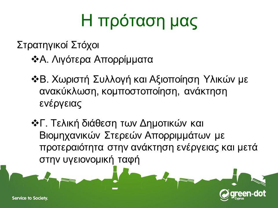Η πρόταση μας Στρατηγικοί Στόχοι  Α. Λιγότερα Απορρίμματα  Β. Χωριστή Συλλογή και Αξιοποίηση Υλικών με ανακύκλωση, κομποστοποίηση, ανάκτηση ενέργεια