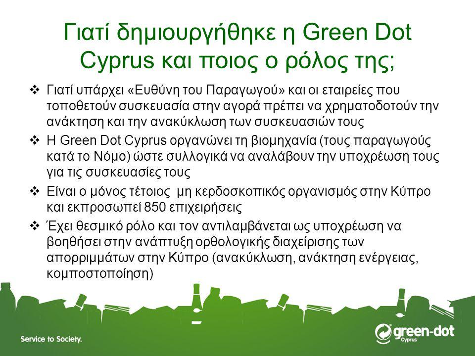 Γιατί δημιουργήθηκε η Green Dot Cyprus και ποιος ο ρόλος της;  Γιατί υπάρχει «Ευθύνη του Παραγωγού» και οι εταιρείες που τοποθετούν συσκευασία στην α