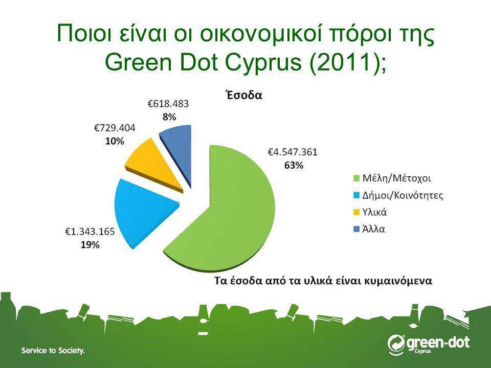 Ποιοι είναι οι οικονομικοί πόροι της Green Dot Cyprus (2011);