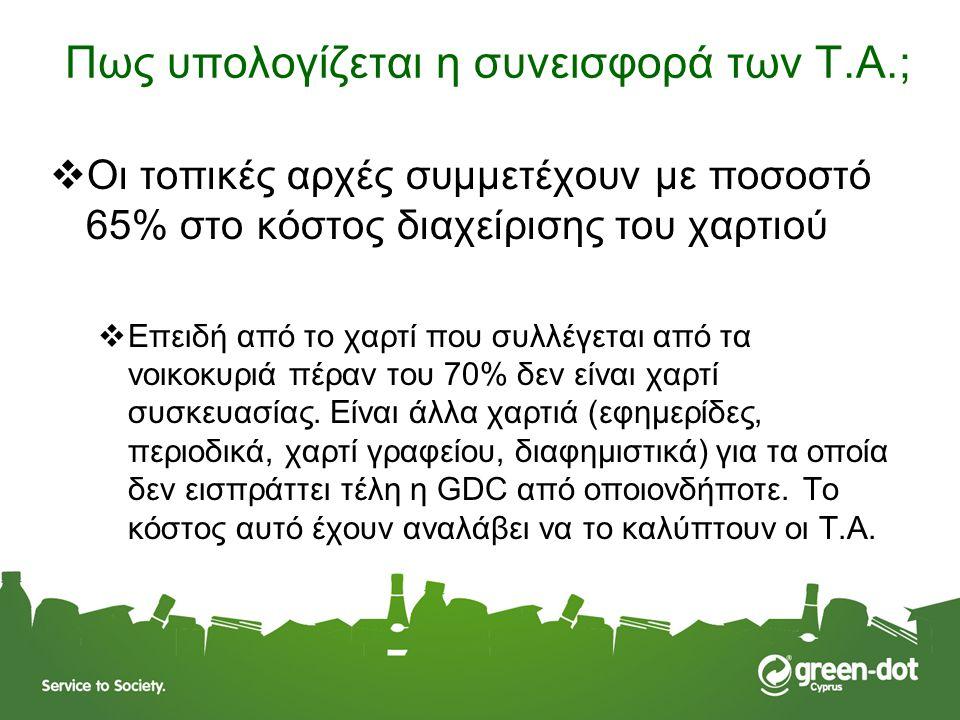 Πως υπολογίζεται η συνεισφορά των Τ.Α.;  Οι τοπικές αρχές συμμετέχουν με ποσοστό 65% στο κόστος διαχείρισης του χαρτιού  Επειδή από το χαρτί που συλ