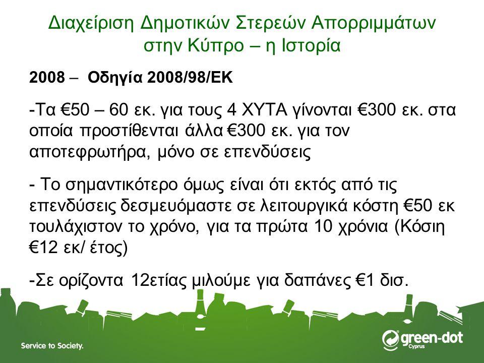 Διαχείριση Δημοτικών Στερεών Απορριμμάτων στην Κύπρο – η Ιστορία 2008 – Οδηγία 2008/98/ΕΚ -Τα €50 – 60 εκ. για τους 4 ΧΥΤΑ γίνονται €300 εκ. στα οποία