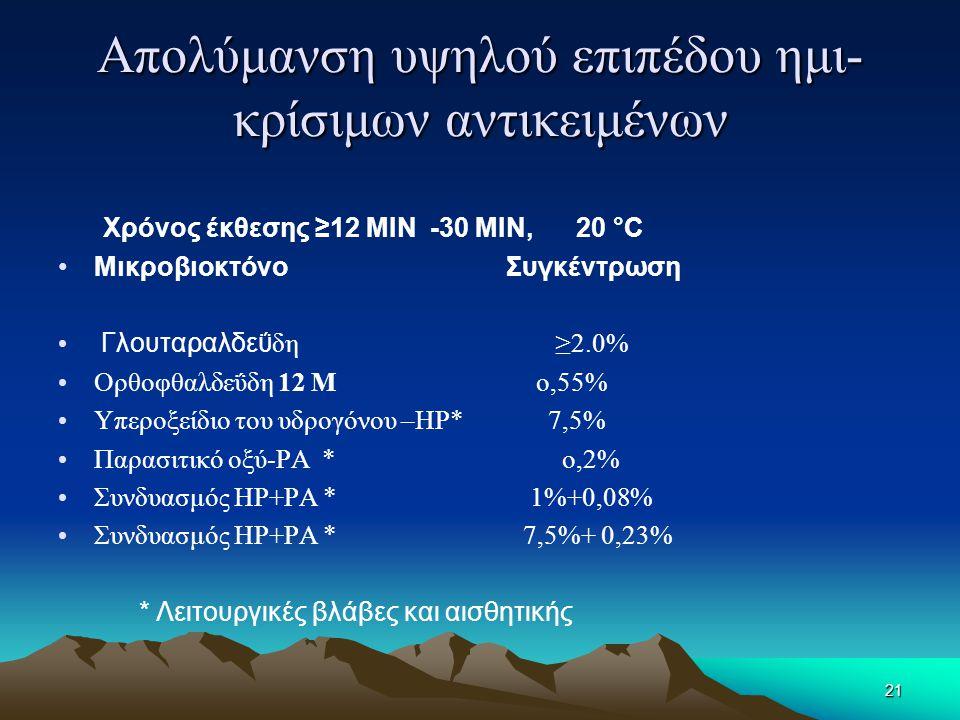 21 Απολύμανση υψηλού επιπέδου ημι- κρίσιμων αντικειμένων Χρόνος έκθεσης ≥12 MIN -30 MIN, 20 °C •Μικροβιοκτόνο Συγκέντρωση • Γλουταραλδεΰ δη ≥2.0% •Ορθ