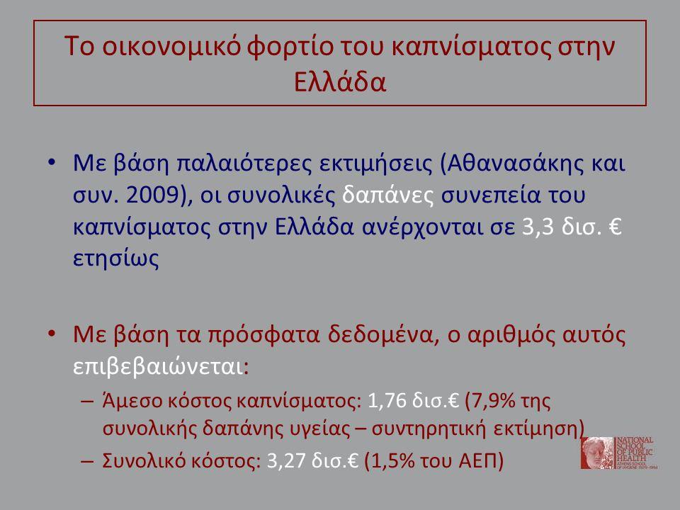 Το οικονομικό φορτίο του καπνίσματος στην Ελλάδα • Με βάση παλαιότερες εκτιμήσεις (Αθανασάκης και συν. 2009), οι συνολικές δαπάνες συνεπεία του καπνίσ