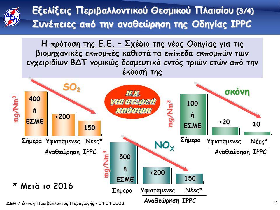 11 ΔΕΗ / Δ/νση Περιβάλλοντος Παραγωγής - 04.04.2008 Συνέπειες από την αναθεώρηση της Οδηγίας IPPC SO 2 Σήμερα Nέες* σκόνη Σήμερα Nέες* mg/Nm 3 Σήμερα Nέες* mg/Nm 3 ΝΟ X Αναθεώρηση IPPC 400ήΕΣΜΕ <200 150 100ήΕΣΜΕ <20 10 500ήΕΣΜΕ <200 150 * Μετά το 2016 Υφιστάμενες Αναθεώρηση IPPC Υφιστάμενες Αναθεώρηση IPPC Υφιστάμενες Η πρόταση της Ε.Ε.