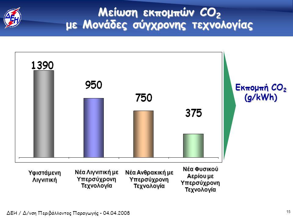15 ΔΕΗ / Δ/νση Περιβάλλοντος Παραγωγής - 04.04.2008 Eκπομπή CO 2 (g/kWh) Μείωση εκπομπών CO 2 με Μονάδες σύγχρονης τεχνολογίας Υφιστάμενη Λιγνιτική Νέ