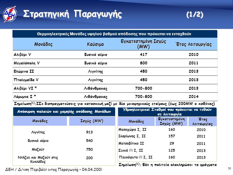 16 ΔΕΗ / Δ/νση Περιβάλλοντος Παραγωγής - 04.04.2008 Στρατηγική Παραγωγής (1/2) Θερμοηλεκτρικές Μονάδες υψηλού βαθμού απόδοσης που πρόκειται να ενταχθο