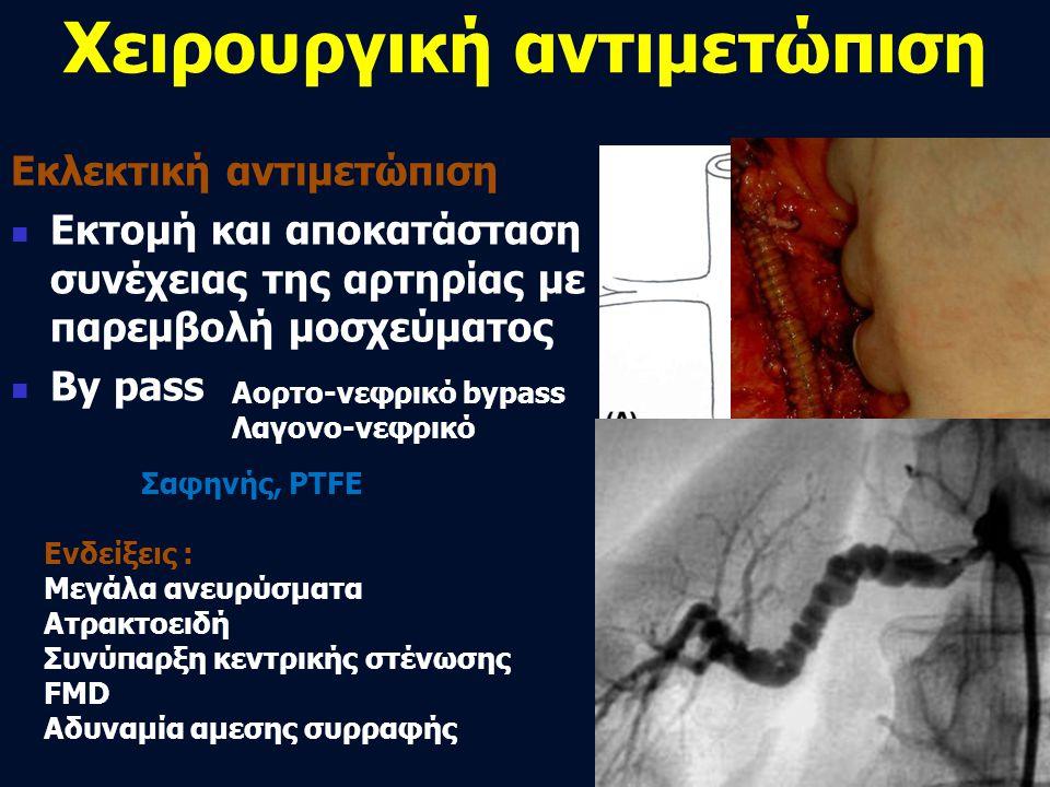 Χειρουργική αντιμετώπιση Εκλεκτική αντιμετώπιση  Εκτομή και αποκατάσταση συνέχειας της αρτηρίας με παρεμβολή μοσχεύματος  By pass Αορτο-νεφρικό bypa