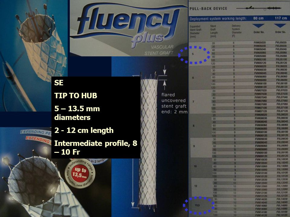 SE TIP TO HUB 5 – 13.5 mm diameters 2 - 12 cm length Intermediate profile, 8 – 10 Fr