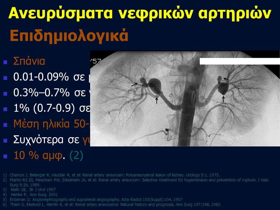 ταξινόμηση  Εντόπιση  Μορφολογία  Αιτιολογία - παθοφυσιολογία  Εξωπαρεγχυματικά  Ενδοπαρεγχυματικά (μετά τον 3 ο διχασμό)  Σακοειδή (70%, μπορεί και 10 cm, κυρίως πρώτο διχασμό)  Ατρακτοειδή (20%, <2 cm, κύρια νεφρική)  Αληθή  Ψευδή  Διαχωριστικά (10%) 85%15%