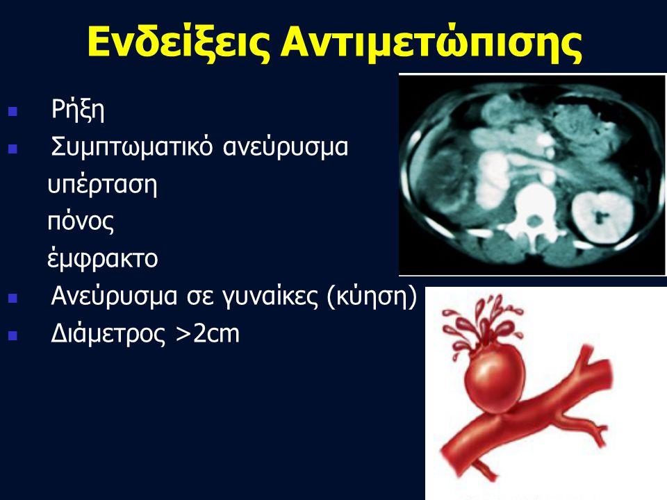 Αντιμετώπιση Επείγουσα αντιμετώπιση σε ρήξη Εκλεκτική αντιμετώπιση Ενδαγγειακή Κλασσική χειρουργική Νεφρεκτομή Ενδαγγειακή Κλασσική χειρουργική Νεφρεκτομή (σπάνια) Ενδοπαρεγχυματικά Εμβολισμός Ημι-νεφρεκτομή Νεφρεκτομή Κλασσική χειρουργική αποκατάσταση (εμβάλωμα, παρεμβολή μοσχεύματος, By pass) Ενδαγγειακή (cov.