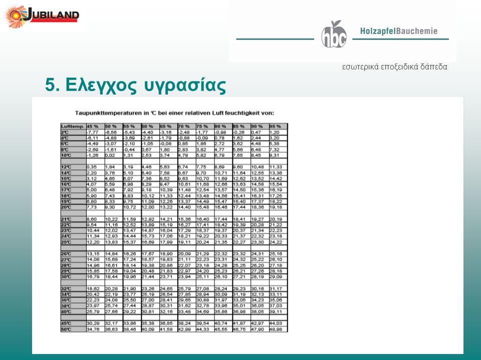 5. Ελεγχος υγρασίας εσωτερικά εποξειδικά δάπεδα