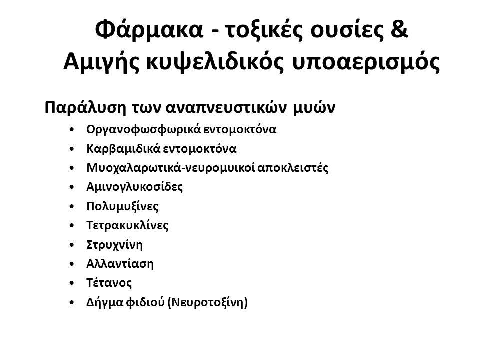 Φάρμακα - τοξικές ουσίες & Αμιγής κυψελιδικός υποαερισμός Παράλυση των αναπνευστικών μυών •Οργανοφωσφωρικά εντομοκτόνα •Καρβαμιδικά εντομοκτόνα •Μυοχα