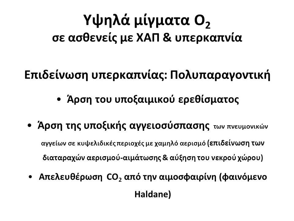 Υψηλά μίγματα Ο 2 σε ασθενείς με ΧΑΠ & υπερκαπνία Επιδείνωση υπερκαπνίας: Πολυπαραγοντική •Άρση του υποξαιμικού ερεθίσματος •Άρση της υποξικής αγγειοσ