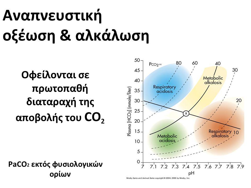 Αναπνευστική οξέωση & αλκάλωση Οφείλονται σε πρωτοπαθή διαταραχή της αποβολής του CO 2 PaCO 2 εκτός φυσιολογικών ορίων