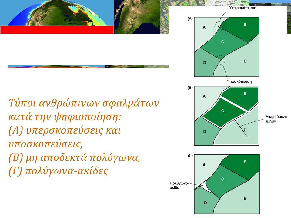 Τύποι ανθρώπινων σφαλμάτων κατά την ψηφιοποίηση: (Α) υπερσκοπεύσεις και υποσκοπεύσεις, (Β) μη αποδεκτά πολύγωνα, (Γ) πολύγωνα-ακίδες