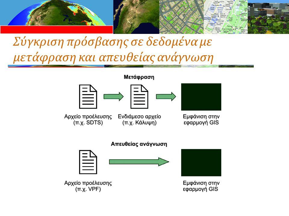 Σύγκριση πρόσβασης σε δεδομένα με μετάφραση και απευθείας ανάγνωση