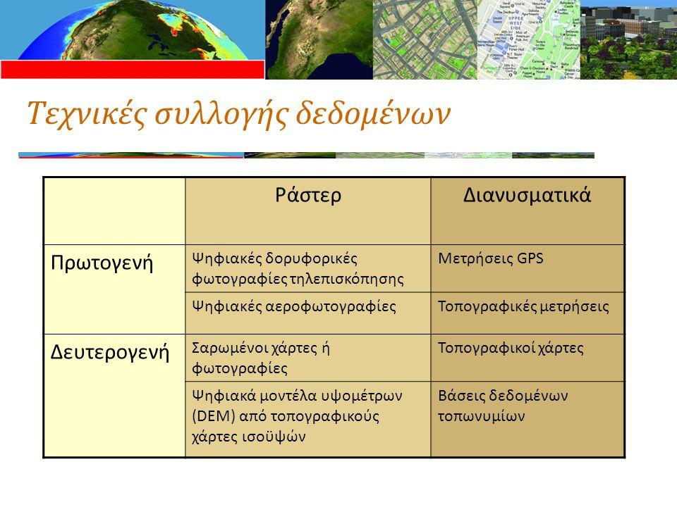 Τεχνικές συλλογής δεδομένων ΡάστερΔιανυσματικά Πρωτογενή Ψηφιακές δορυφορικές φωτογραφίες τηλεπισκόπησης Μετρήσεις GPS Ψηφιακές αεροφωτογραφίεςΤοπογρα