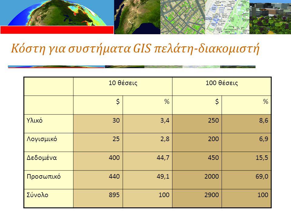 Κόστη για συστήματα GIS πελάτη-διακομιστή 10 θέσεις100 θέσεις $%$% Υλικό303,43,42508,68,6 Λογισμικό252,82,82006,96,9 Δεδομένα40044,745015,5 Προσωπικό4