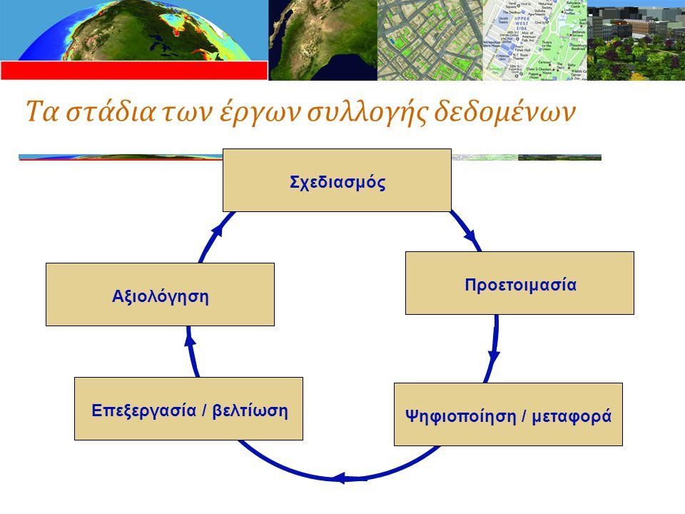 Τα στάδια των έργων συλλογής δεδομένων Σχεδιασμός Προετοιμασία Αξιολόγηση Προετοιμασία Σχεδιασμός Προετοιμασία Αξιολόγηση Σχεδιασμός Προετοιμασία Επεξ