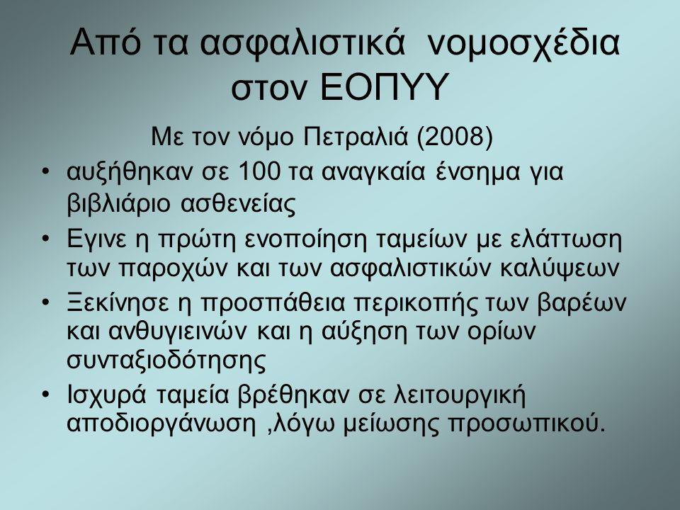 Από τα ασφαλιστικά νομοσχέδια στον ΕΟΠΥΥ Με τον νόμο Πετραλιά (2008) •αυξήθηκαν σε 100 τα αναγκαία ένσημα για βιβλιάριο ασθενείας •Εγινε η πρώτη ενοπο