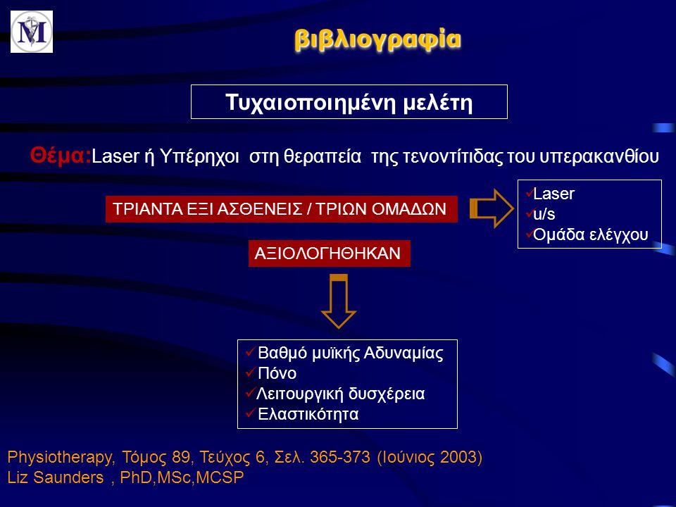 βιβλιογραφίαβιβλιογραφία Τυχαιοποιημένη μελέτη Θέμα: Laser ή Υπέρηχοι στη θεραπεία της τενοντίτιδας του υπερακανθίου Physiotherapy, Τόμος 89, Τεύχος 6