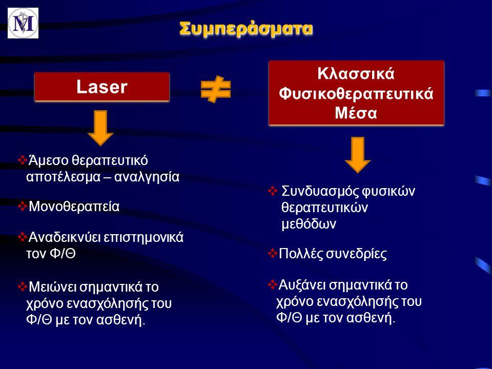 Laser ΣυμπεράσματαΣυμπεράσματα Κλασσικά Φυσικοθεραπευτικά Μέσα  Άμεσο θεραπευτικό αποτέλεσμα – αναλγησία  Συνδυασμός φυσικών θεραπευτικών μεθόδων 