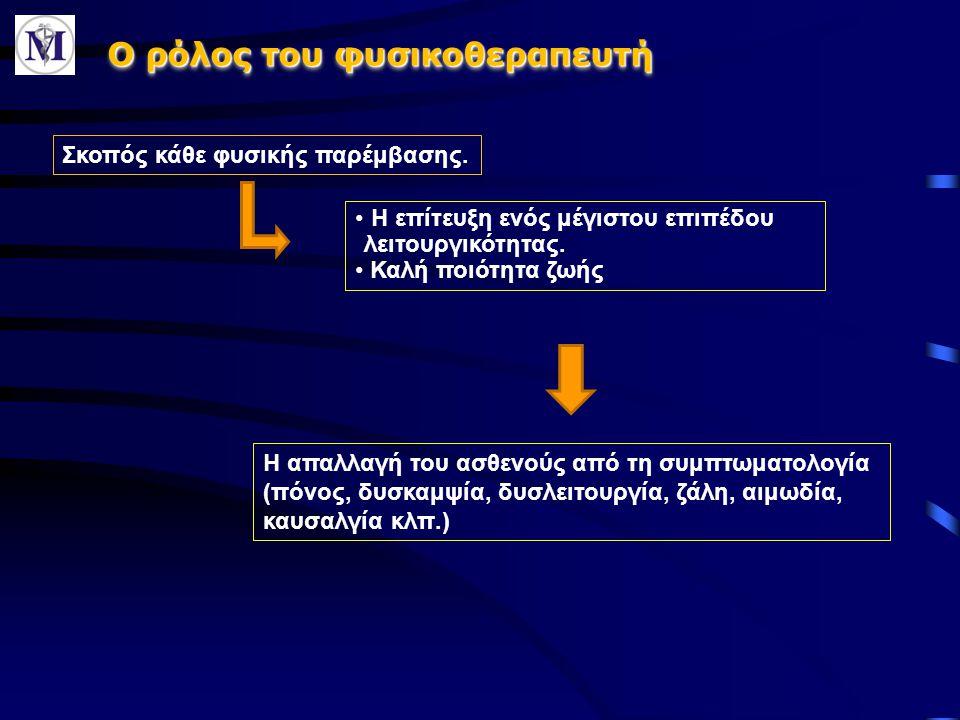 Μέθοδος Μέθοδος Περίπτωση 2 η ΟΞΕΙΑ ΟΣΦΥΑΛΓΙΑ σε ΥΠΟΤΡΟΠΗ ΟΞΕΙΑ ΟΣΦΥΑΛΓΙΑ σε ΥΠΟΤΡΟΠΗ 3- 4 Joule / cm 2  Shock Wave  500 pulse / 2,5 bar – 4- Hz  1500 Pulse / 2,5 bar – 10 Hz  Ga AlAs 808nm 450 mW = Συνεχές  GaAs 904 nm 240mW = 2400 Hz  InP 650nm 35 mW = Συνεχές