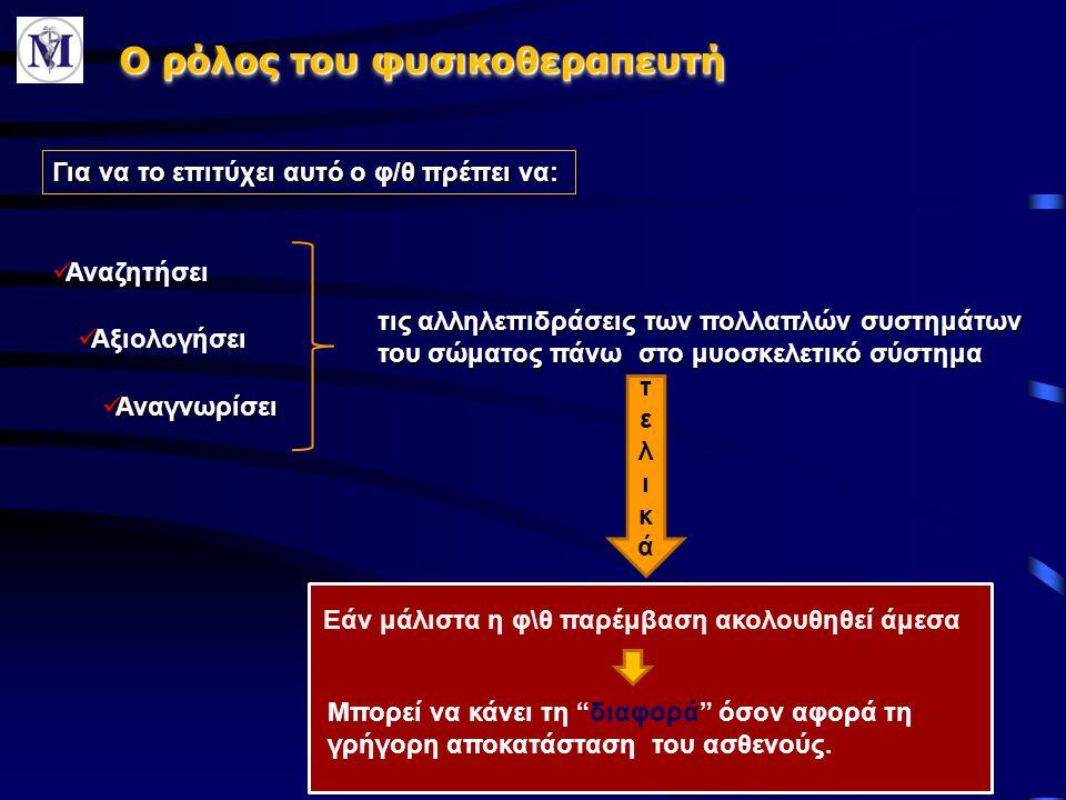  Αναλγησία  Αποιδηματική αγωγή  Αντιφλεγμονώδη δράση  Αιματική ροή- επαναγγείωση  Νευρική συνέχεια- μυϊκή ενεργοποίηση Ασφαλές περιβάλλον www.rehabcenter.gr