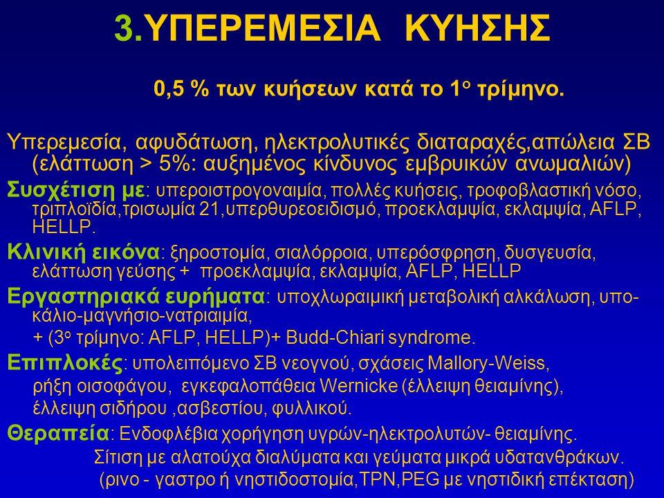 3.ΥΠΕΡΕΜΕΣΙΑ ΚΥΗΣΗΣ 0,5 % των κυήσεων κατά το 1 ο τρίμηνο.