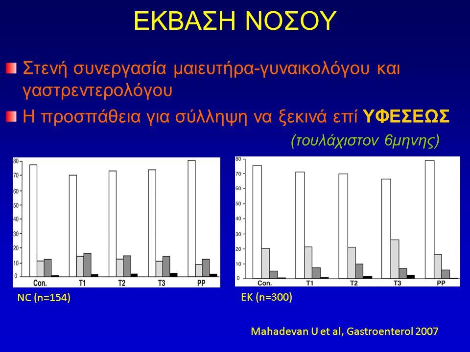 ΕΚΒΑΣΗ ΝΟΣΟΥ Στενή συνεργασία μαιευτήρα-γυναικολόγου και γαστρεντερολόγου Η προσπάθεια για σύλληψη να ξεκινά επί ΥΦΕΣΕΩΣ (τουλάχιστον 6μηνης) ΕΚ (n=300) NC (n=154) Mahadevan U et al, Gastroenterol 2007