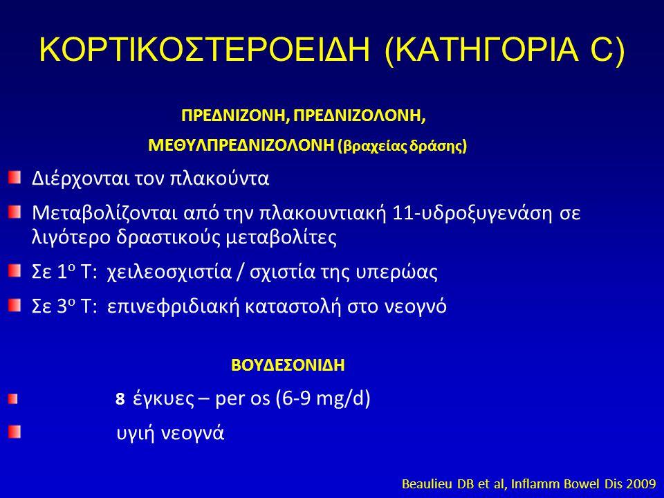 ΚΟΡΤΙΚΟΣΤΕΡΟΕΙΔΗ (ΚΑΤΗΓΟΡΙΑ C) ΠΡΕΔΝΙΖΟΝΗ, ΠΡΕΔΝΙΖΟΛΟΝΗ, ΜΕΘΥΛΠΡΕΔΝΙΖΟΛΟΝΗ (βραχείας δράσης) Διέρχονται τον πλακούντα Μεταβολίζονται από την πλακουντιακή 11-υδροξυγενάση σε λιγότερο δραστικούς μεταβολίτες Σε 1 ο Τ: χειλεοσχιστία / σχιστία της υπερώας Σε 3 ο Τ: επινεφριδιακή καταστολή στο νεογνό ΒΟΥΔΕΣΟΝΙΔΗ 8 έγκυες – per os (6-9 mg/d) υγιή νεογνά Beaulieu DB et al, Inflamm Bowel Dis 2009