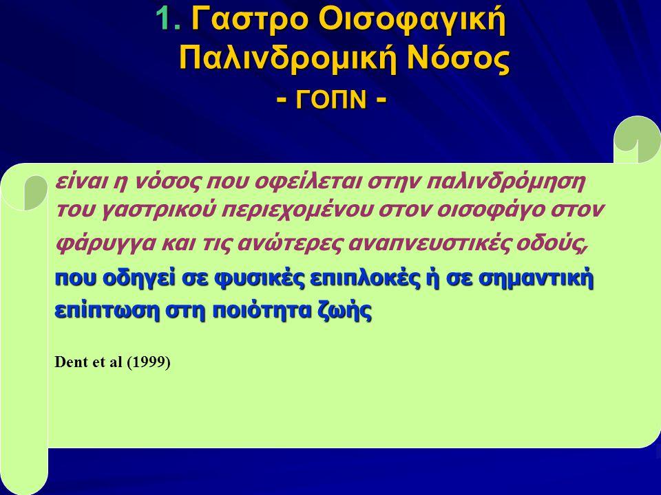 1. Γαστρο Οισοφαγική Παλινδρομική Νόσος - ΓΟΠΝ - είναι η νόσος που οφείλεται στην παλινδρόμηση του γαστρικού περιεχομένου στον οισοφάγο στον φάρυγγα κ