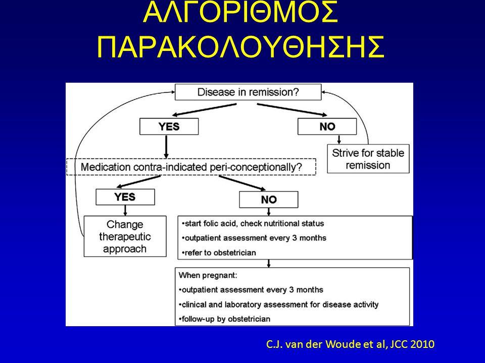 ΑΛΓΟΡΙΘΜΟΣ ΠΑΡΑΚΟΛΟΥΘΗΣΗΣ C.J. van der Woude et al, JCC 2010
