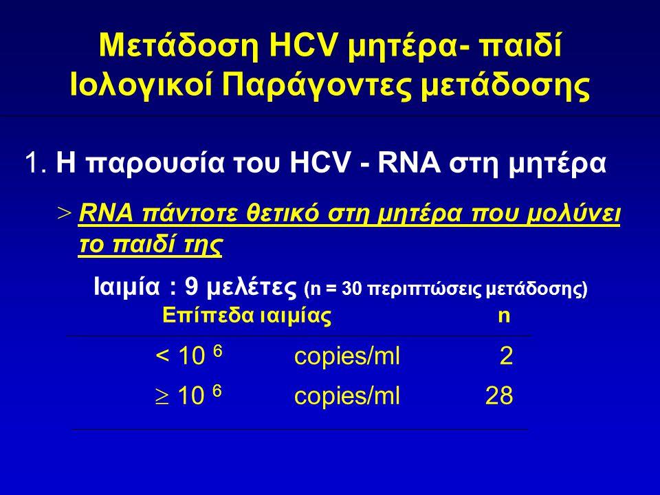 Μετάδοση HCV μητέρα- παιδί Ιολογικοί Παράγοντες μετάδοσης 1. Η παρουσία του HCV - RNA στη μητέρα > RNA πάντοτε θετικό στη μητέρα που μολύνει το παιδί