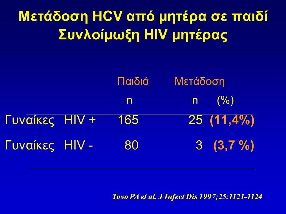 Μετάδοση HCV από μητέρα σε παιδί Συνλοίμωξη HIV μητέρας Παιδιά Μετάδοση n n (%) Γυναίκες HIV +165 25 (11,4%) Γυναίκες HΙV - 80 3 (3,7 %) Tovo PA et al