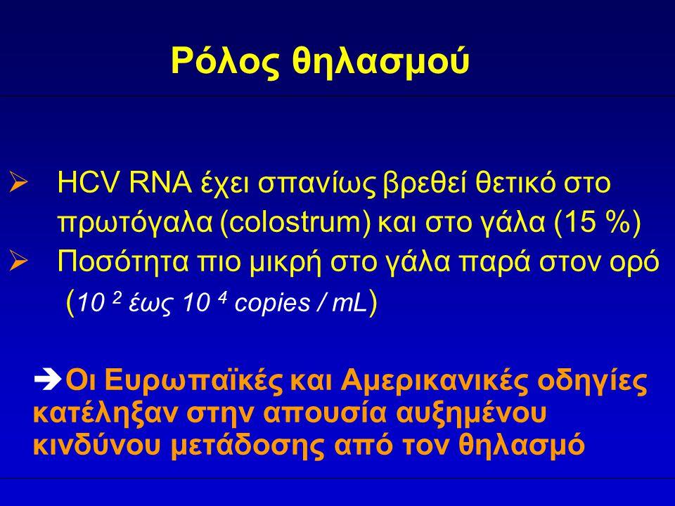 Ρόλος θηλασμού  HCV RNA έχει σπανίως βρεθεί θετικό στο πρωτόγαλα (colostrum) και στο γάλα (15 %)  Ποσότητα πιο μικρή στο γάλα παρά στον ορό ( 10 2 έως 10 4 copies / mL )  Οι Ευρωπαϊκές και Αμερικανικές οδηγίες κατέληξαν στην απουσία αυξημένου κινδύνου μετάδοσης από τον θηλασμό