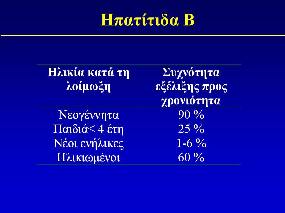 Ηπατίτιδα B