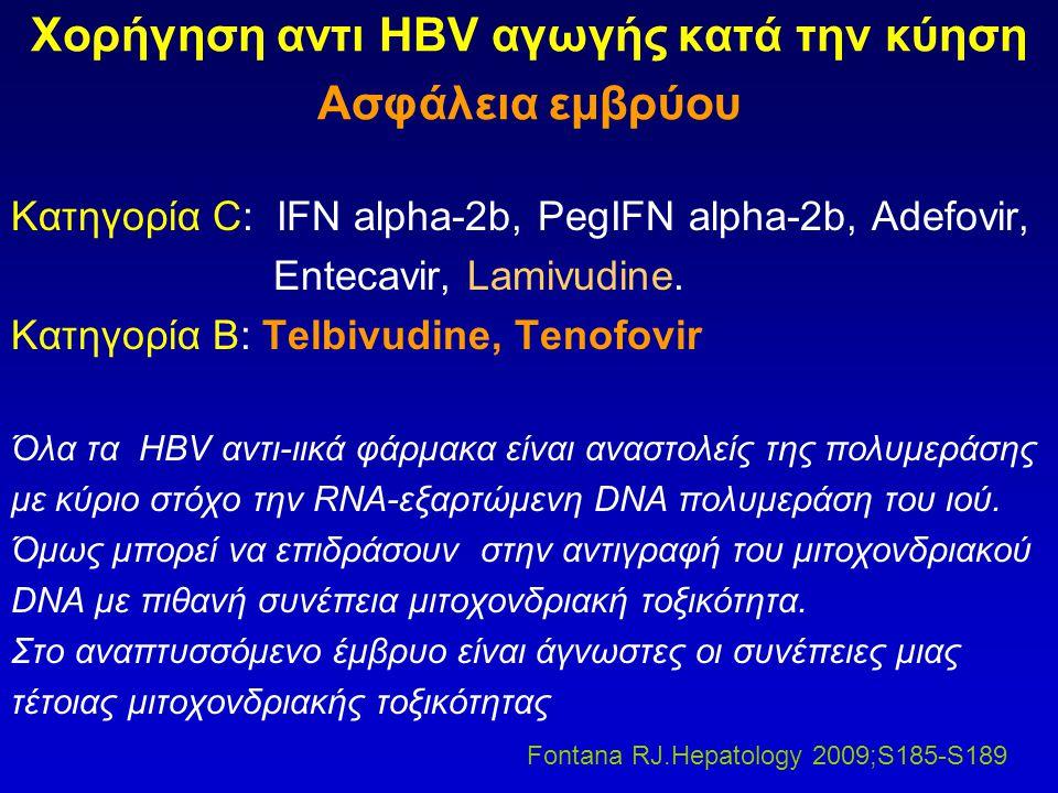 Χορήγηση αντι HBV αγωγής κατά την κύηση Ασφάλεια εμβρύου Κατηγορία C: IFN alpha-2b, PegIFN alpha-2b, Adefovir, Entecavir, Lamivudine. Κατηγορία B: Tel