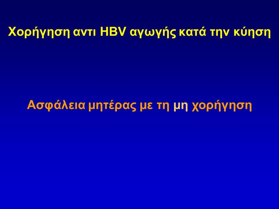 Χορήγηση αντι HBV αγωγής κατά την κύηση Ασφάλεια μητέρας με τη μη χορήγηση