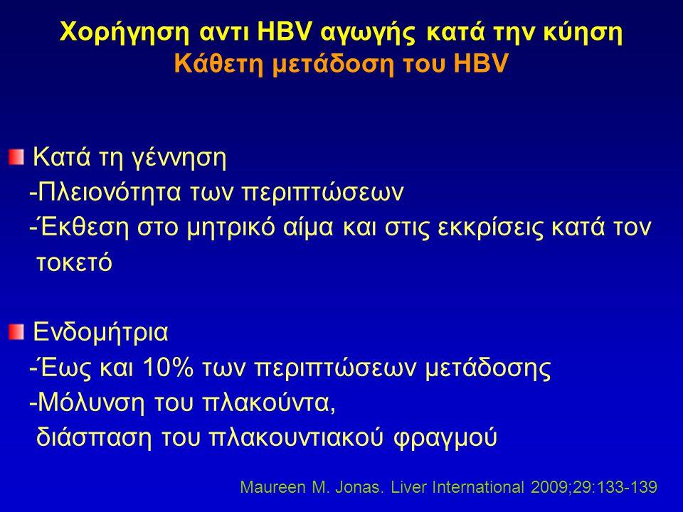 Χορήγηση αντι HBV αγωγής κατά την κύηση Κάθετη μετάδοση του HBV Κατά τη γέννηση -Πλειονότητα των περιπτώσεων -Έκθεση στο μητρικό αίμα και στις εκκρίσεις κατά τον τοκετό Ενδομήτρια -Έως και 10% των περιπτώσεων μετάδοσης -Μόλυνση του πλακούντα, διάσπαση του πλακουντιακού φραγμού Maureen M.